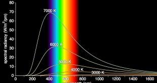 Determinación del Radio de una Estrella por su Flujo y Temperatura